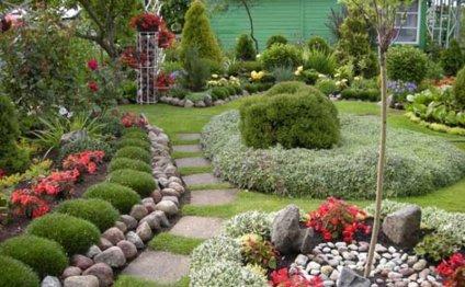 Ландшафтный дизайн огорода на